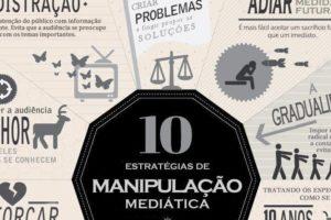 Manipulação Midiática – Porque, Até quando e Jamais.